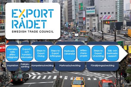 Business Sweden, tidigare Exportrådet, har tagit fram ett speciellt småföretagarprogram