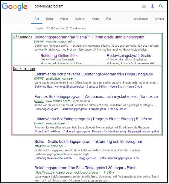 Bild på Googles sökresulta när du annonserar på Google